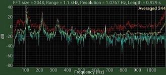 Spectrum Analyser app
