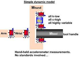 hav-measurement-hand-held