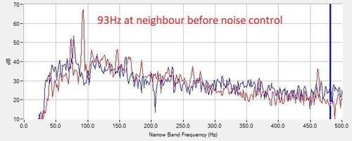 heat pump noise control